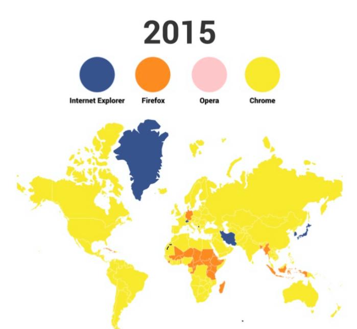 Google chrome 2015