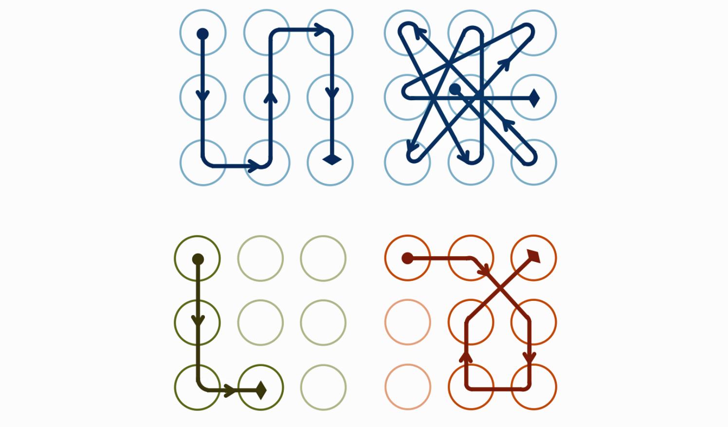 alp-complexity