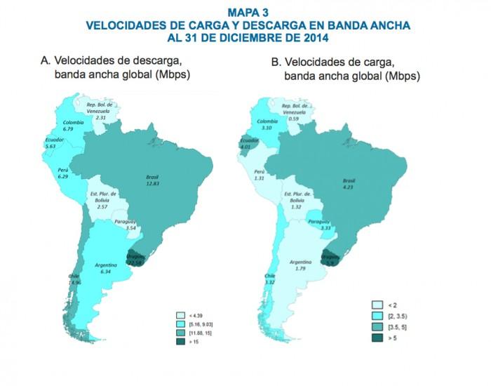 descargas internet sudamerica