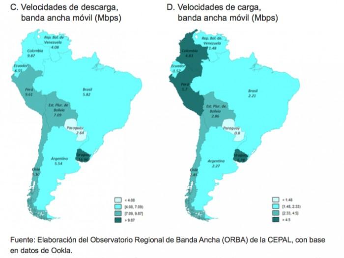 descargas móviles sudamerica