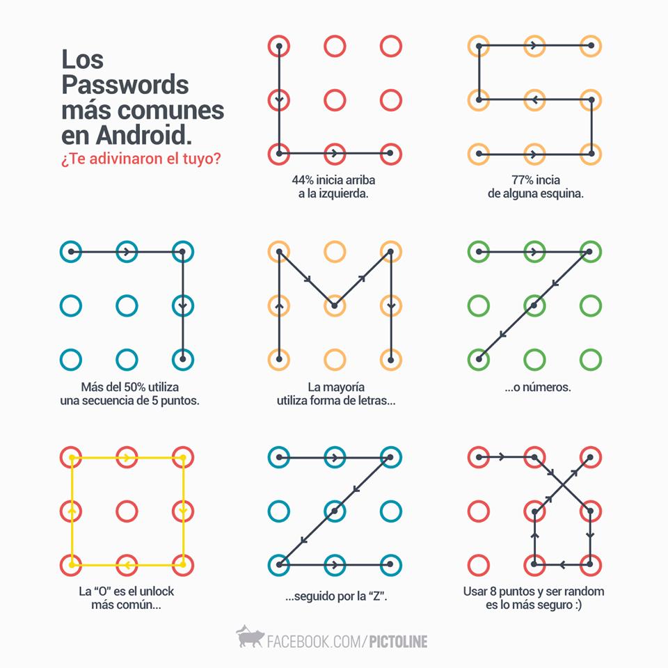 Los Patrones de Desbloqueo más comunes en Android | PoderPDA
