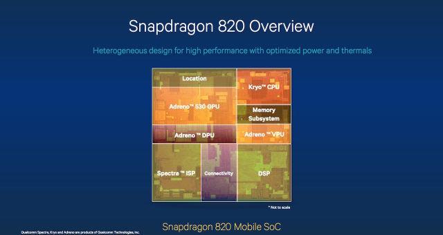 Mejor desempeño y menor consumo energético son las principales mejoras del SD820