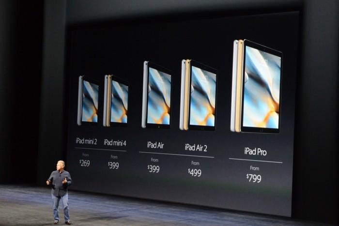 Apple Mini 4