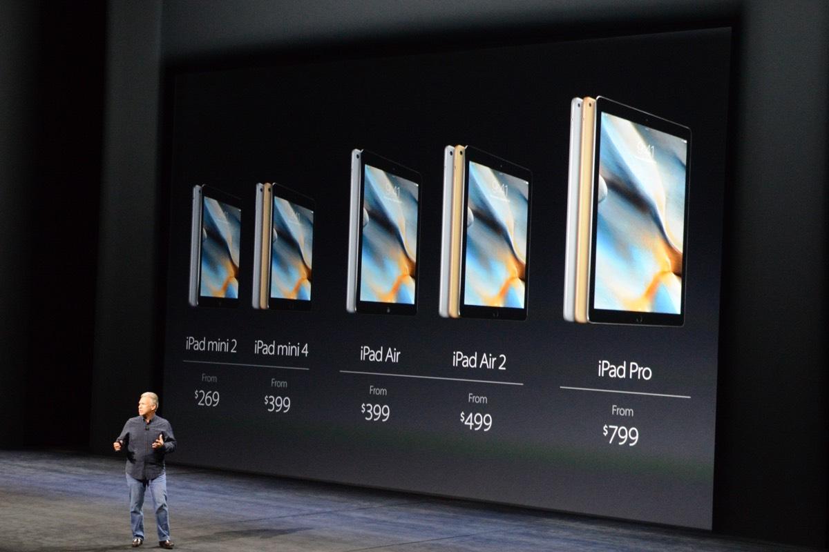 iPad Mini 4 es oficial | PoderPDA