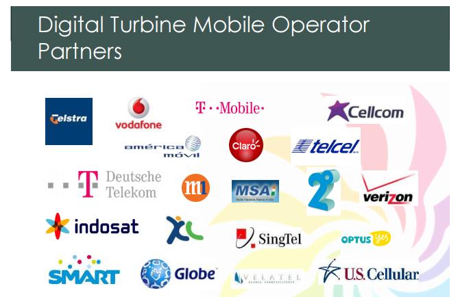 Digital-Turbine-Carriers