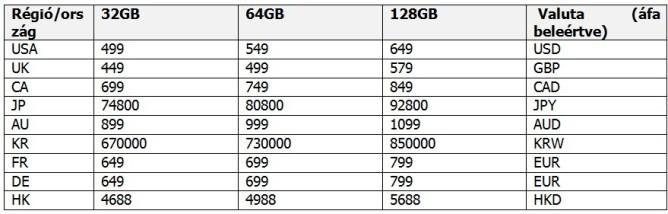 Huawei-Nexus-6P-precios