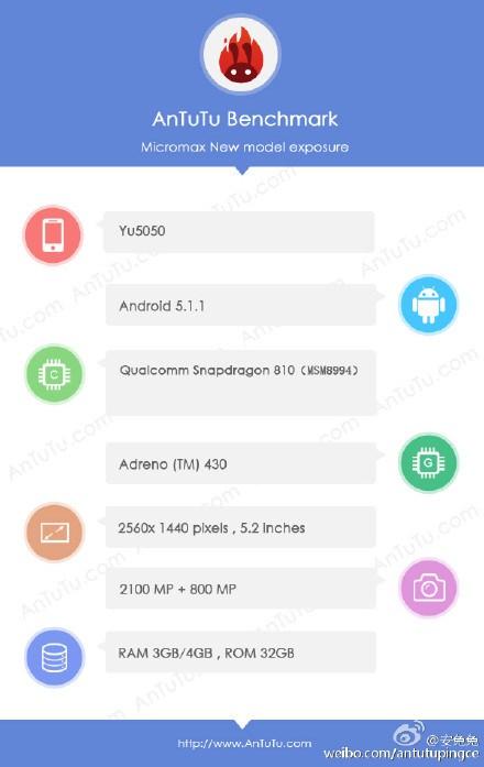 Micromax-YU5050-Antutu