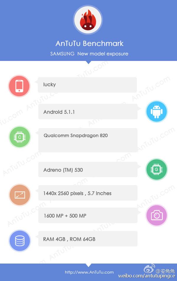 Samsung-Galaxy-S7-Snapdragon-820-AnTuTu