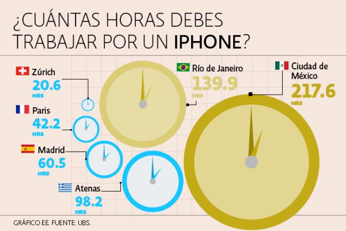 horas laborales_iphone_6