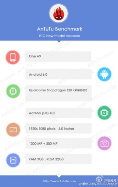 HTC One A9 en benchmark de AnTuTu