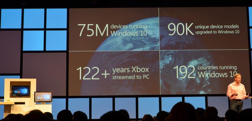 windows 10 cifras ifa 2015