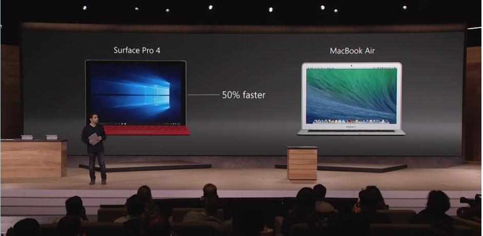 Surface Pro 4 es más rápida que la MacBook Air