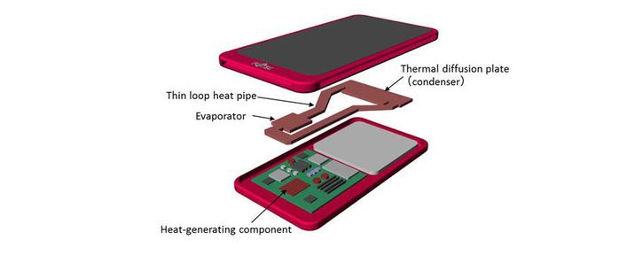 Así sería implementado teóricamente el sistema de refrigeración liquida en los Lumia 950 y Lumia 950 XL