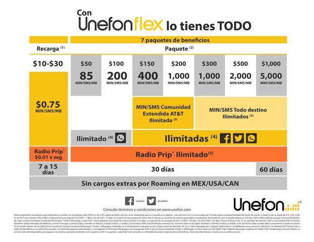 nuevo-unefon-flex