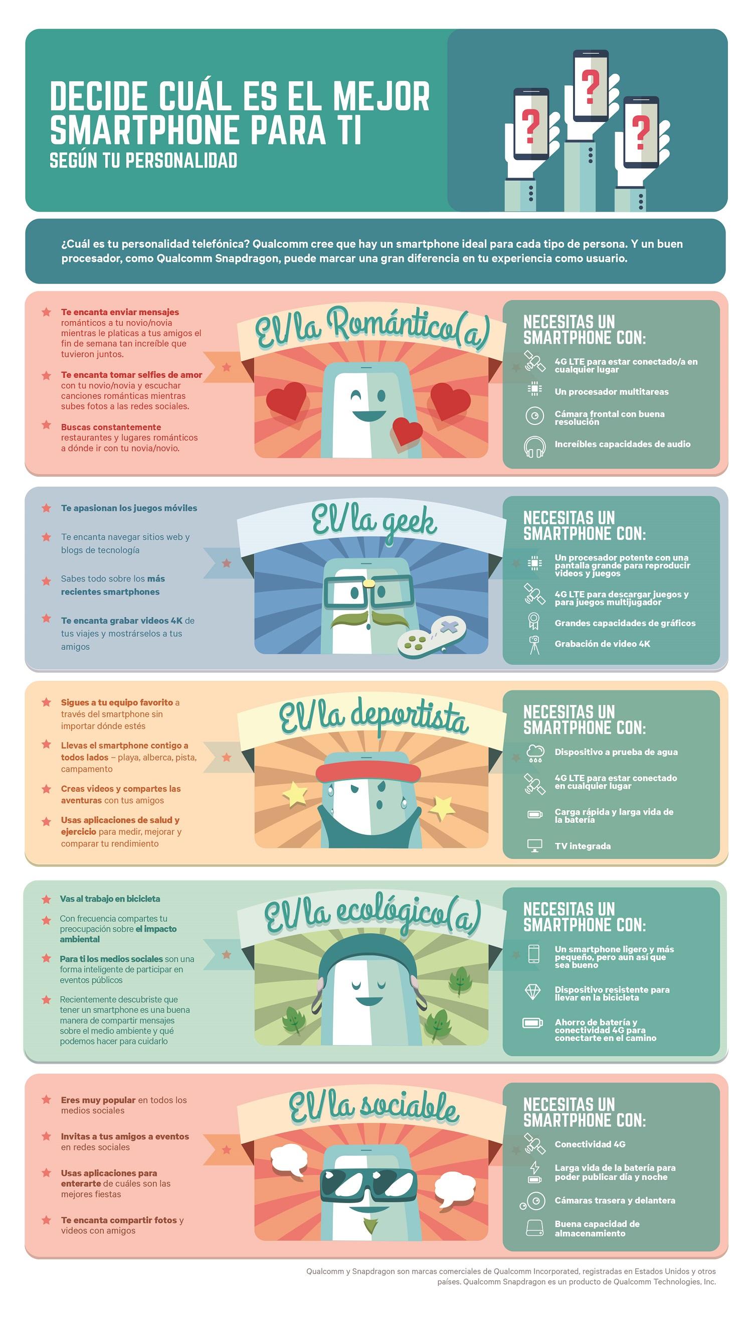 infografico_qualcomm-best-smarthpone