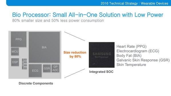 Samsung BioProcessor