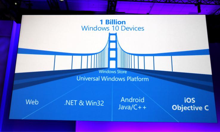 Windows Brigdes son el futuro de Microsoft