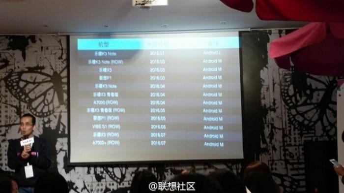 Actualización Android 6 Marshmallow para Lenovo