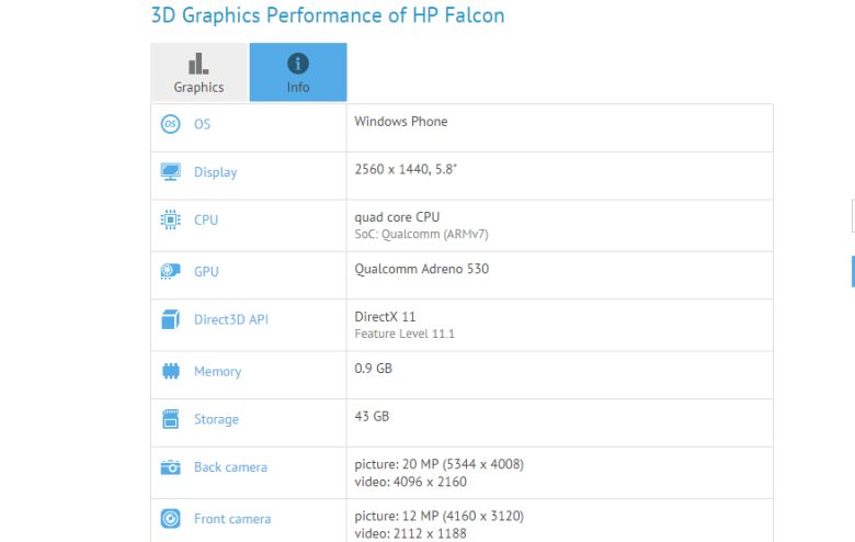 hp falcon  el primer m u00f3vil windows con un snapdragon 820