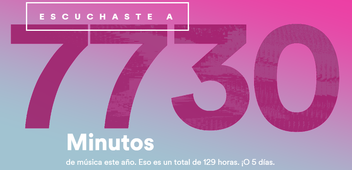 spotify year in music minutos totales