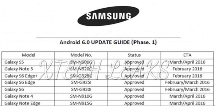 Samsung-galaxy-android-6-update