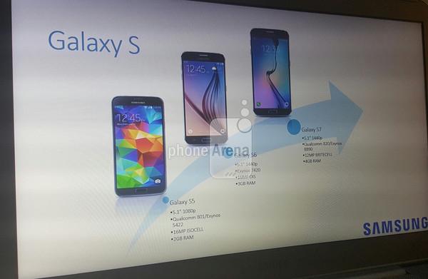 galaxy s7 especificaciones tecnicas filtracion