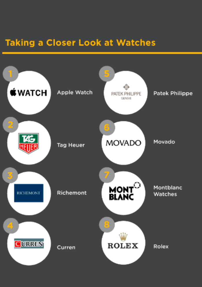 indice lujo relojes