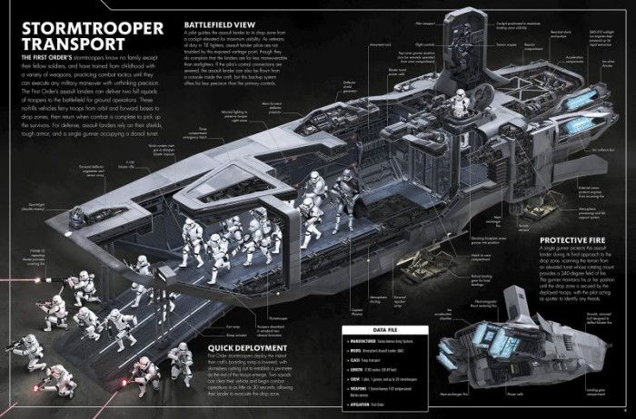 Trasporte Stormtrooper
