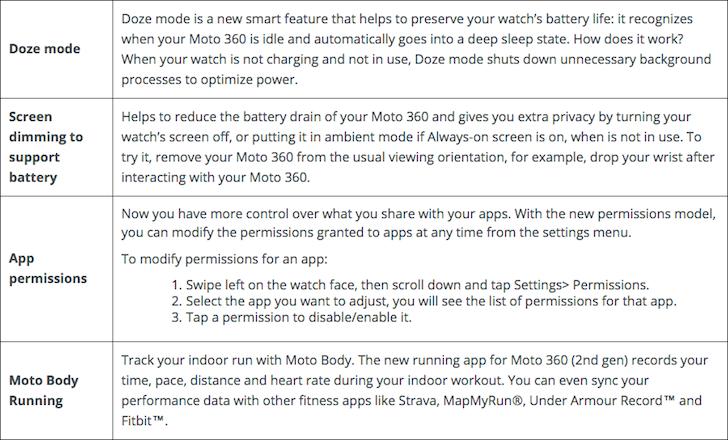 mejoras de android wear 1.4 para moto 360 2015