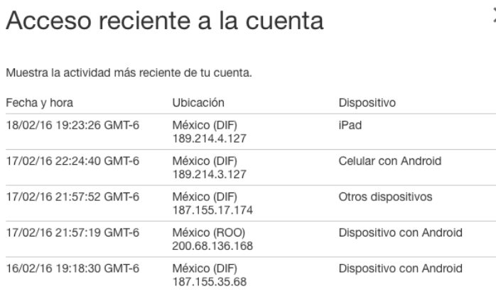 netflix acceso dispositivos