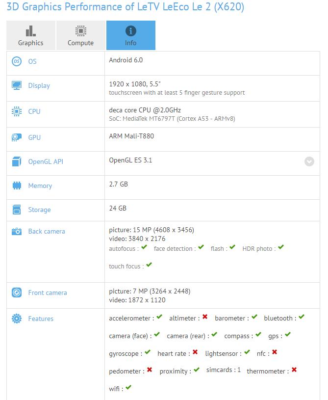 letv le 2 especificaciones filtradas gfxbench