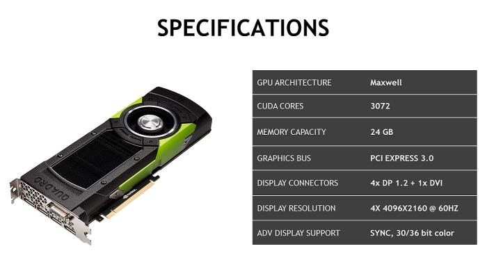 nvidia-quadro-m6000-2016 especificaciones