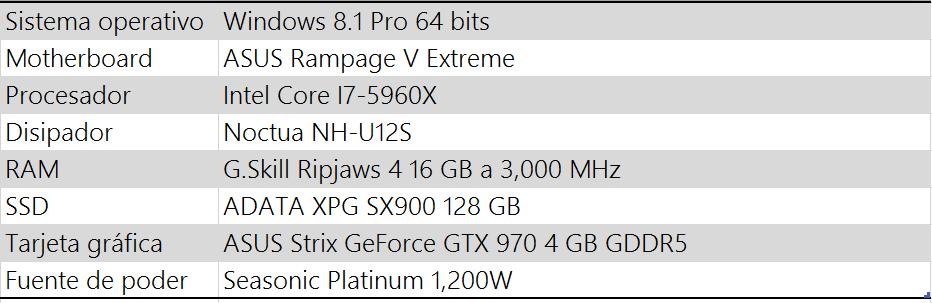 Equipo prueba ASUS Strix GTX 970