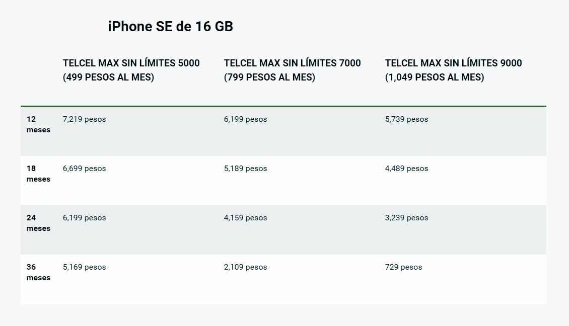 planes-telcel-iphone-se-16gb