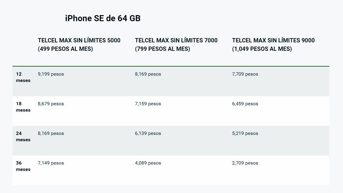 planes-telcel-iphone-se-64gb