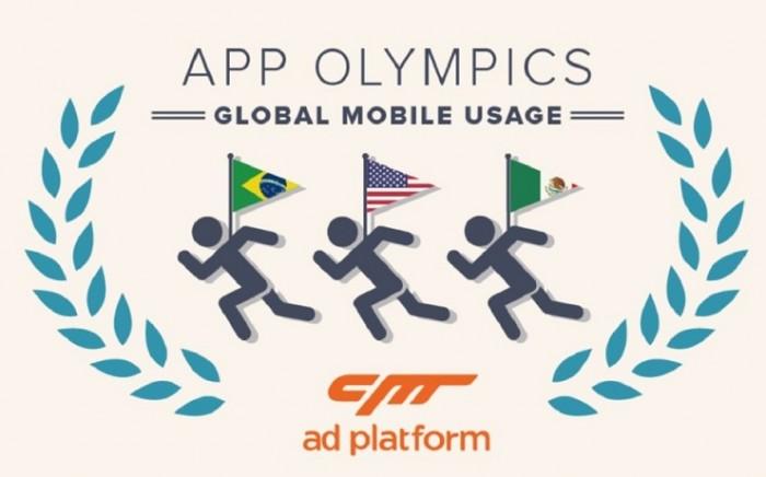 Países con mayor consumo de aplicaciones móviles