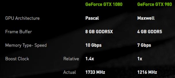 gtx-1080-especificaciones-610x273
