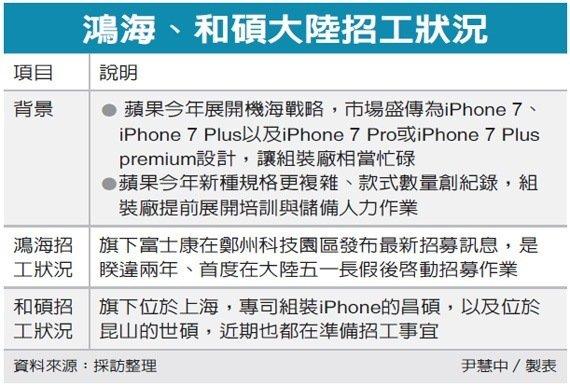 photo-iphone-7-plus-pro-production