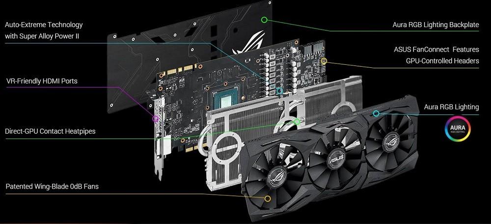 ASUS Strix GeForce GTX 1070 especificaciones