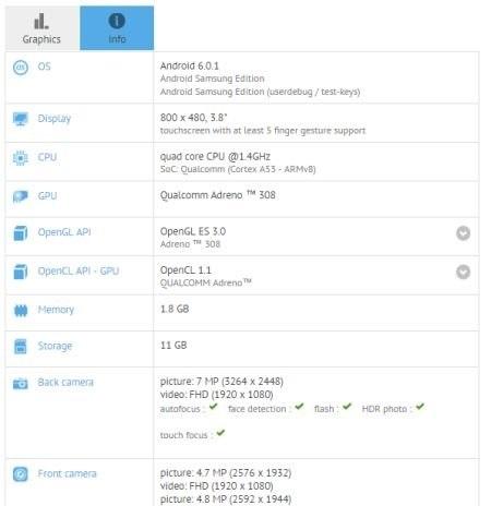 GFXBench de Samsung Galaxy Folder 2