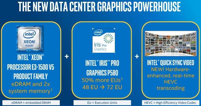 Intel Xeon E3-1500 v5_2