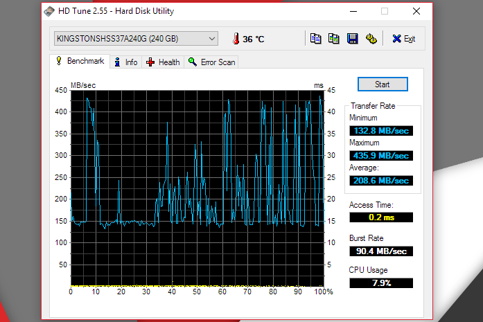 hd tune benchmark analisis Kingston HyperX Fury 240 GB