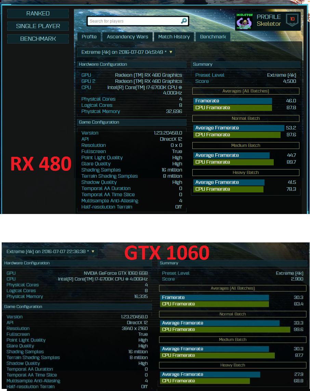 Ashes of The Singularity rx 480 VS GTX 1060 4k