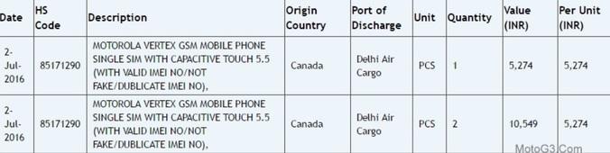 Entrada de Motorola Z Play o Vertex a la India Zauba
