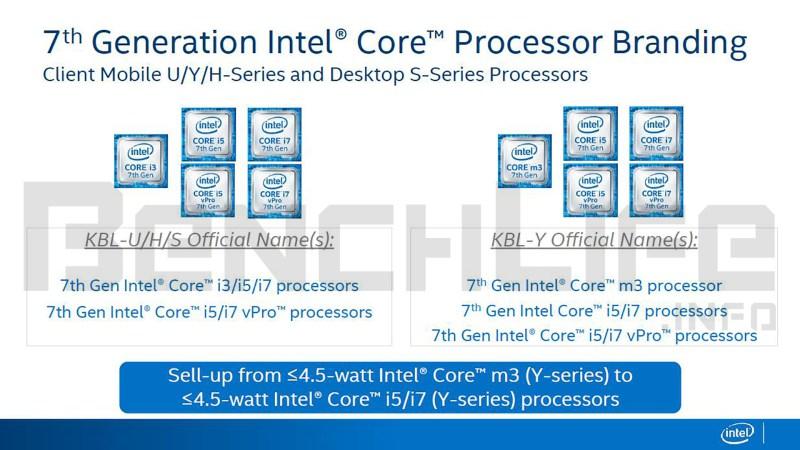 Intel Kaby Lake-2
