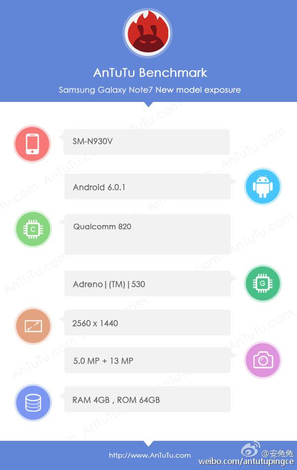 Samsung-Galaxy-Note-7-SM-N930V-AnTuTu
