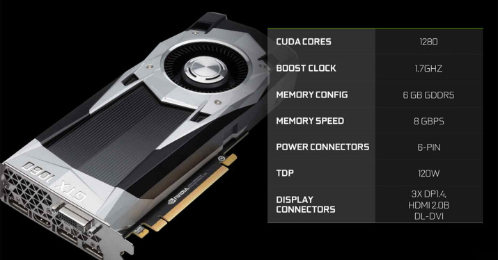 nvidia-geforce-gtx-1060-5