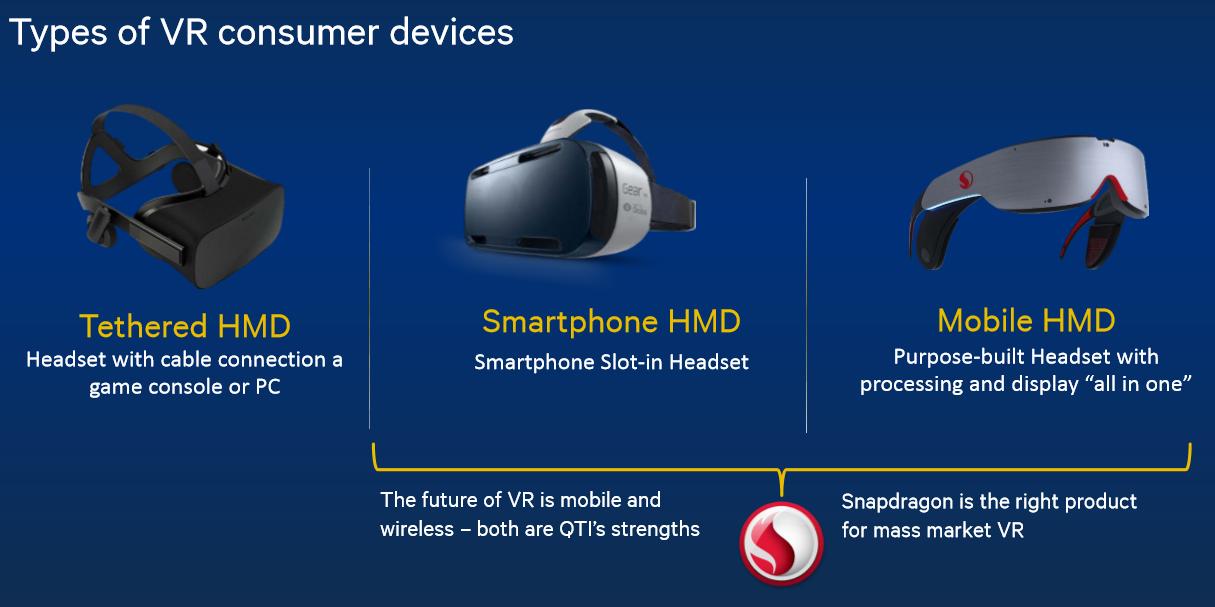 qualcomm snapdragon 820 procesamiento visual movil VR