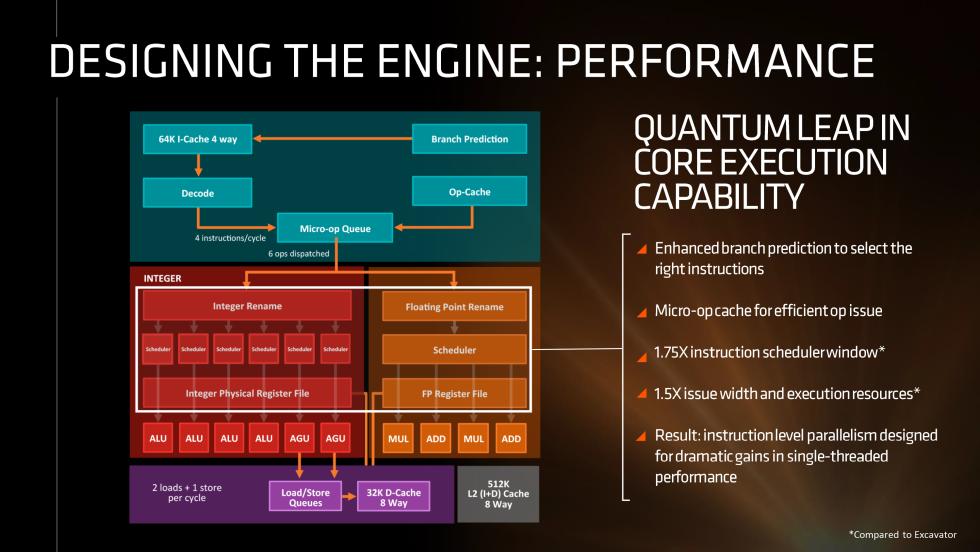 AMD Zen datos tecnicos-2