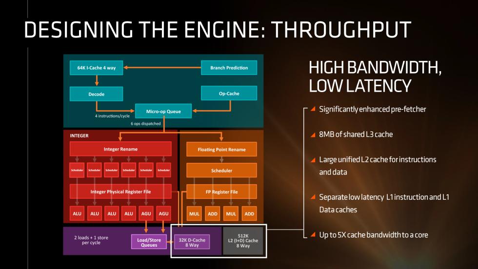 AMD Zen datos tecnicos-3
